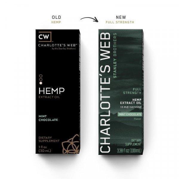 cw full strength cbd oil